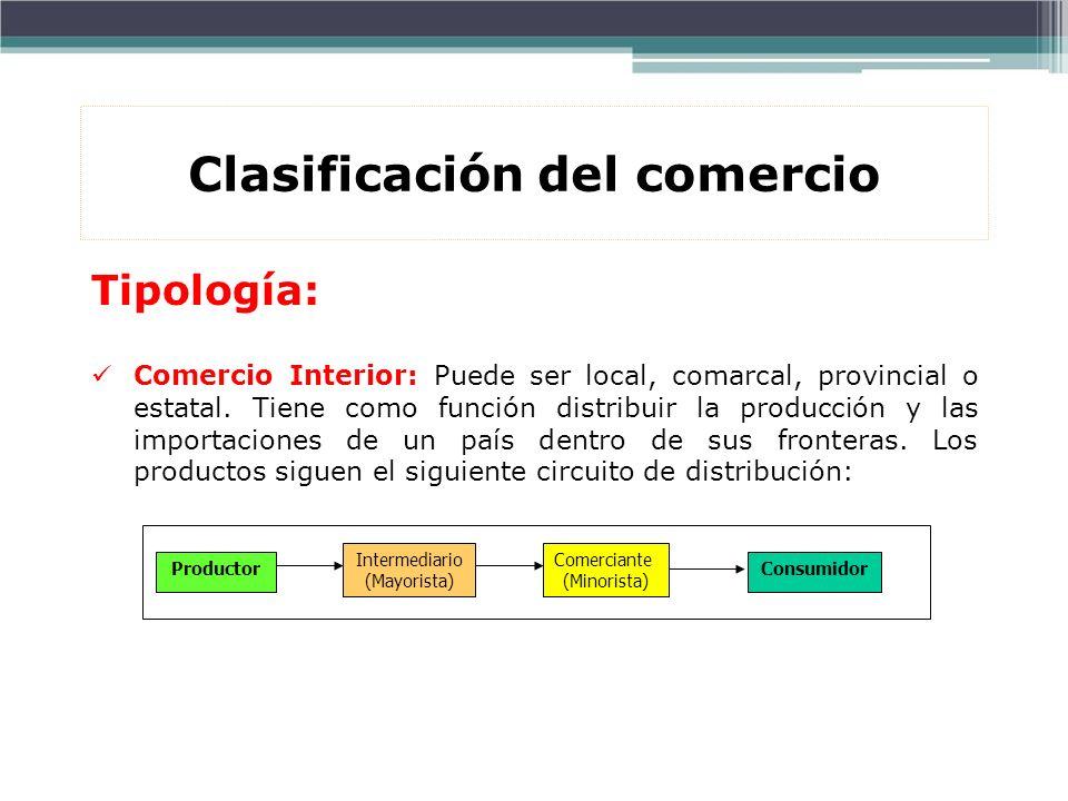Tipología: Comercio Interior: Puede ser local, comarcal, provincial o estatal. Tiene como función distribuir la producción y las importaciones de un p