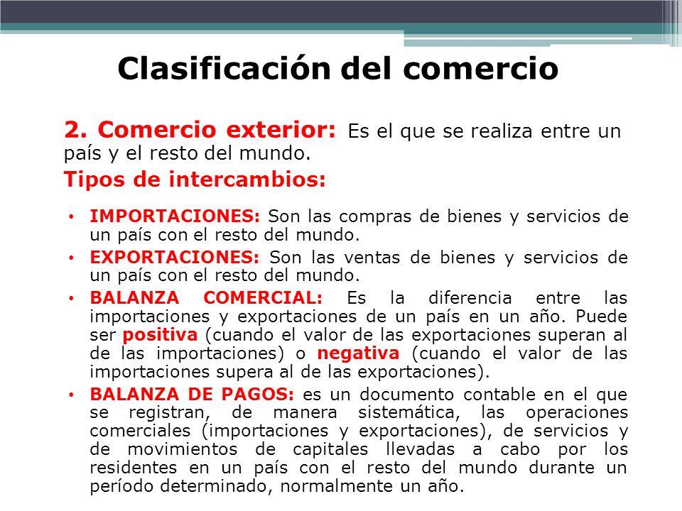 Clasificación del comercio Prof. ISAAC BUZO SÁNCHEZ IMPORTACIONES: Son las compras de bienes y servicios de un país con el resto del mundo. EXPORTACIO