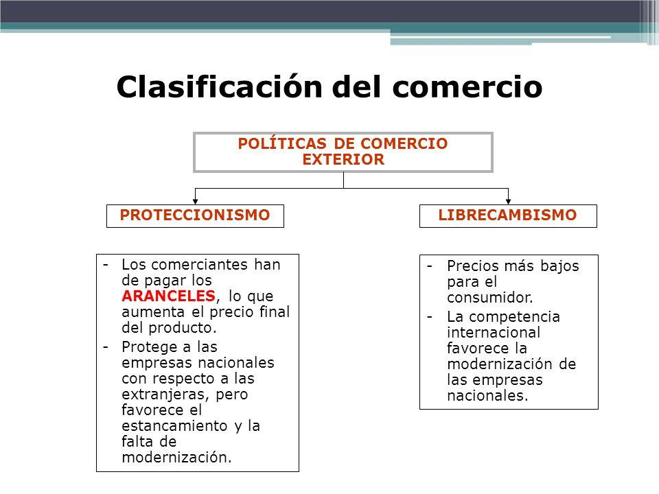 Clasificación del comercio Prof. ISAAC BUZO SÁNCHEZ POLÍTICAS DE COMERCIO EXTERIOR LIBRECAMBISMOPROTECCIONISMO -Precios más bajos para el consumidor.
