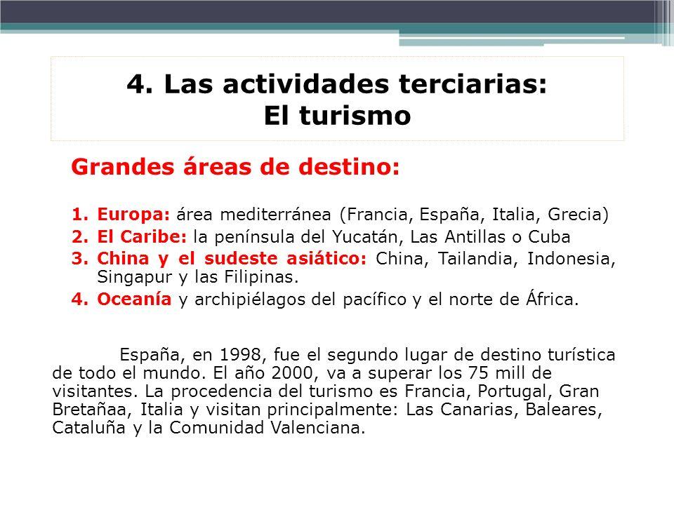 4. Las actividades terciarias: El turismo Grandes áreas de destino: 1.Europa: área mediterránea (Francia, España, Italia, Grecia) 2.El Caribe: la pení