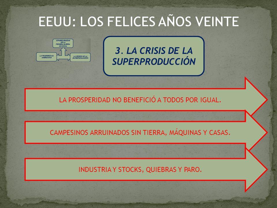 3. LA CRISIS DE LA SUPERPRODUCCIÓN LA PROSPERIDAD NO BENEFICIÓ A TODOS POR IGUAL. CAMPESINOS ARRUINADOS SIN TIERRA, MÁQUINAS Y CASAS. INDUSTRIA Y STOC