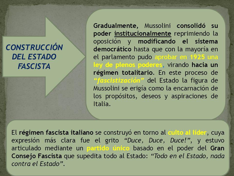 CONSTRUCCIÓN DEL ESTADO FASCISTA Gradualmente, Mussolini consolidó su poder institucionalmente reprimiendo la oposición y modificando el sistema democ