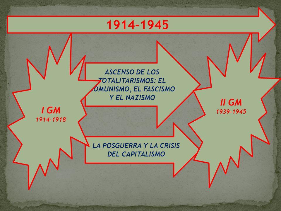ASCENSO DE LOS TOTALITARISMOS: EL COMUNISMO, EL FASCISMO Y EL NAZISMO LA POSGUERRA Y LA CRISIS DEL CAPITALISMO I GM 1914-1918 II GM 1939-1945 1914-194
