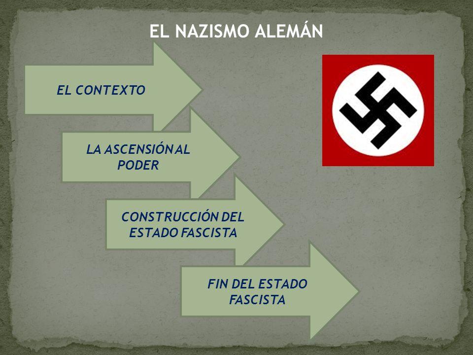 EL CONTEXTO LA ASCENSIÓN AL PODER CONSTRUCCIÓN DEL ESTADO FASCISTA FIN DEL ESTADO FASCISTA EL NAZISMO ALEMÁN