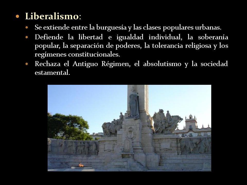 Liberalismo: Se extiende entre la burguesía y las clases populares urbanas. Defiende la libertad e igualdad individual, la soberanía popular, la separ