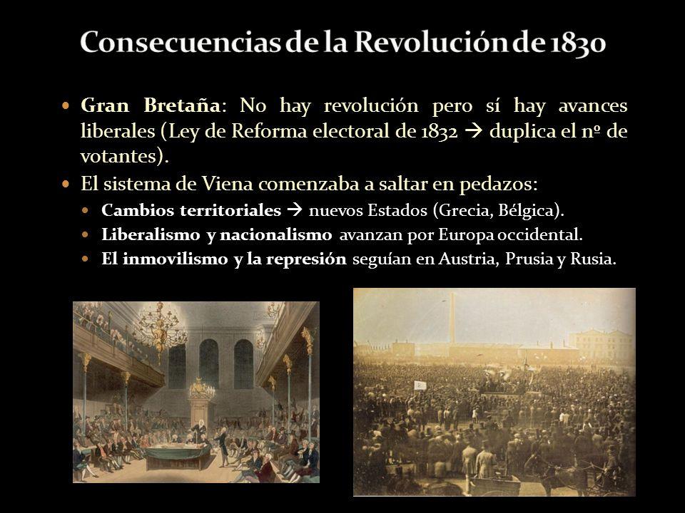 Gran Bretaña: No hay revolución pero sí hay avances liberales (Ley de Reforma electoral de 1832 duplica el nº de votantes). El sistema de Viena comenz
