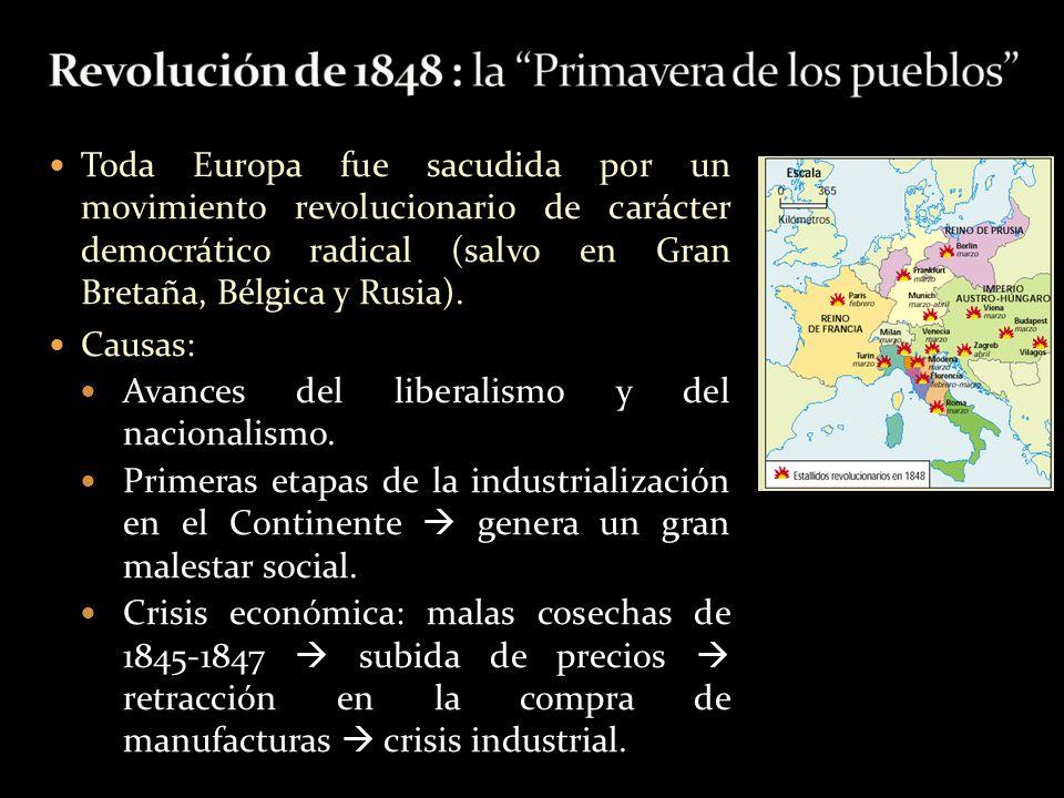 Toda Europa fue sacudida por un movimiento revolucionario de carácter democrático radical (salvo en Gran Bretaña, Bélgica y Rusia). Causas: Avances de