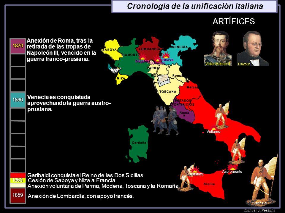 1866 1860 Cronología de la unificación italiana Anexión de Lombardía, con apoyo francés. 1859 Magenta Solferino Anexión voluntaria de Parma, Módena, T