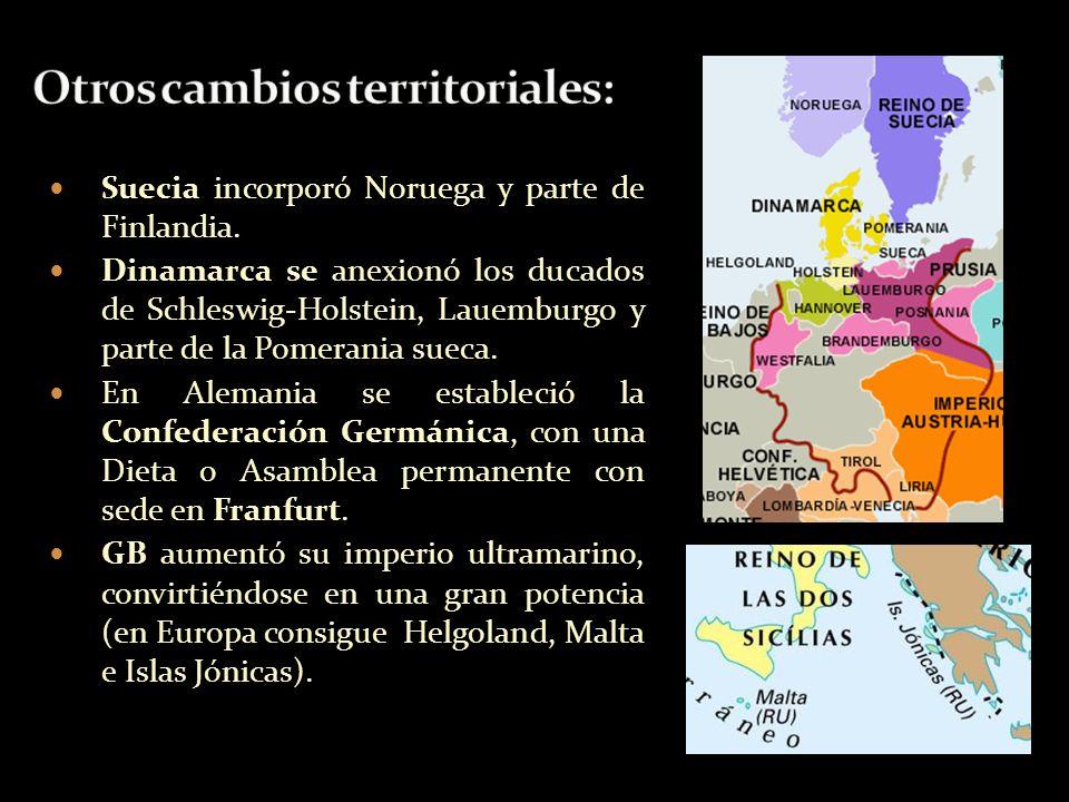 Bases de la unificación: Piamonte-Cerdeña se pone al frente de la unificación.