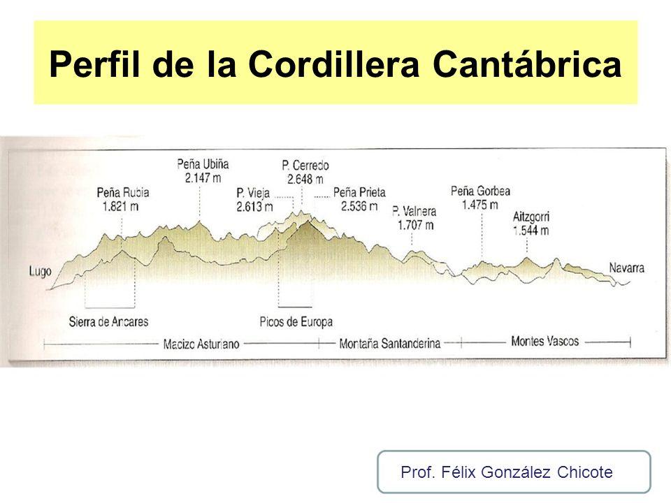 Perfil de la Cordillera Cantábrica Prof. Félix González Chicote