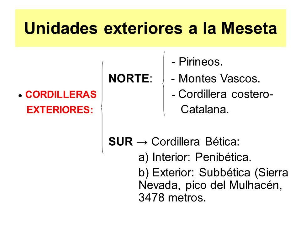 Unidades exteriores a la Meseta - Pirineos. CORDILLERAS EXTERIORES: NORTE:- Montes Vascos. - Cordillera costero- Catalana. SUR Cordillera Bética: a) I