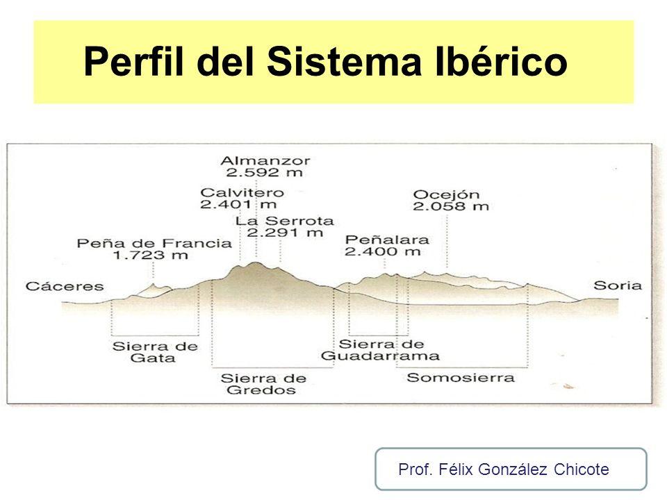 Perfil del Sistema Ibérico Prof. Félix González Chicote