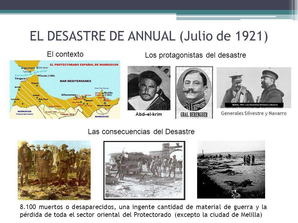 EL DESASTRE DE ANNUAL (Julio de 1921) El contexto Los protagonistas del desastre Las consecuencias del Desastre Abd–el-krim 8.100 muertos o desapareci
