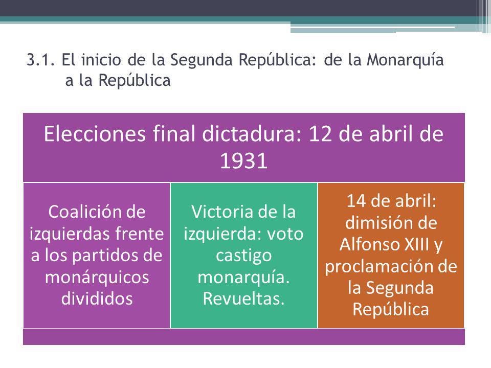 3.1. El inicio de la Segunda República: de la Monarquía a la República Elecciones final dictadura: 12 de abril de 1931 Coalición de izquierdas frente