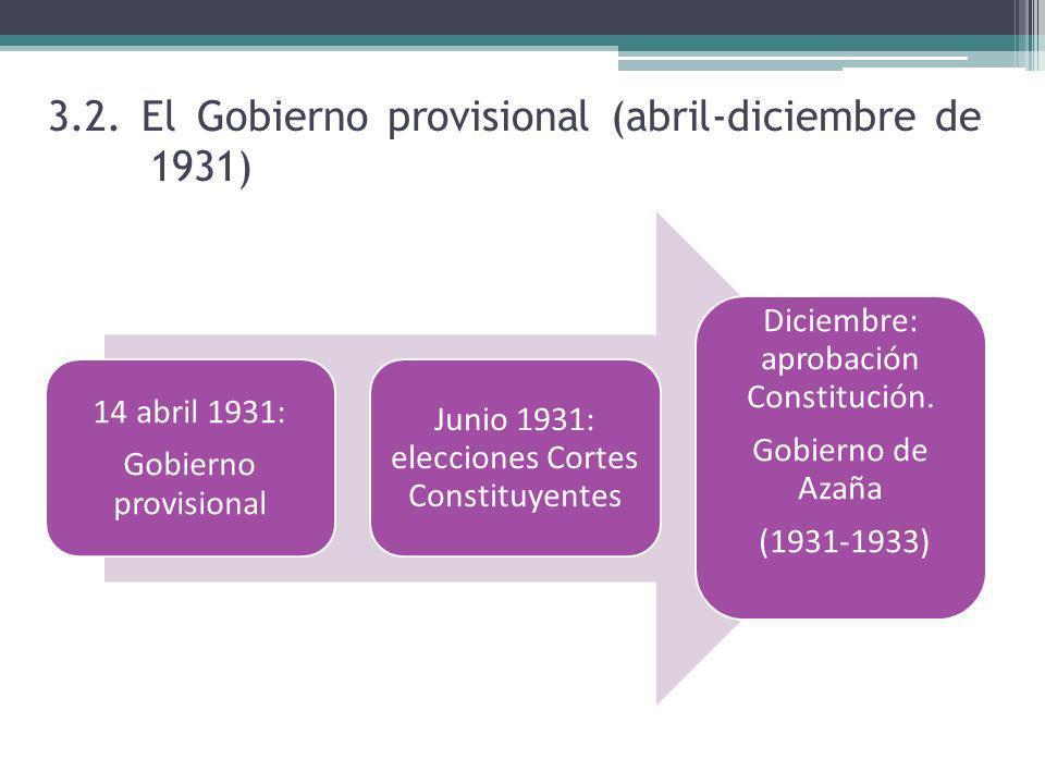 14 abril 1931: Gobierno provisional Junio 1931: elecciones Cortes Constituyentes Diciembre: aprobación Constitución. Gobierno de Azaña (1931-1933) 3.2