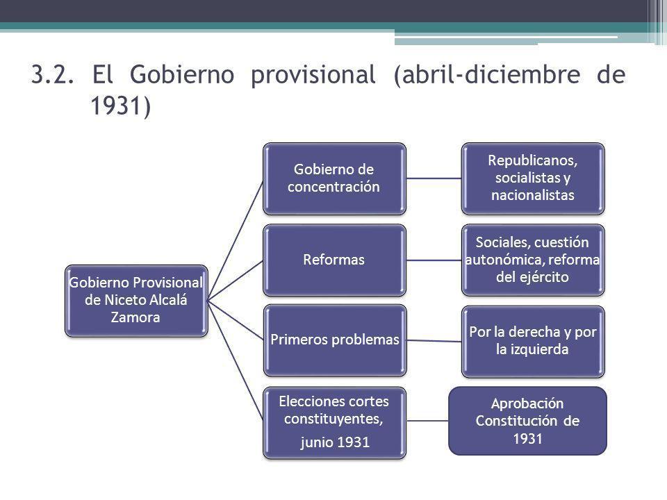 3.2. El Gobierno provisional (abril-diciembre de 1931) Gobierno Provisional de Niceto Alcalá Zamora Gobierno de concentración Republicanos, socialista