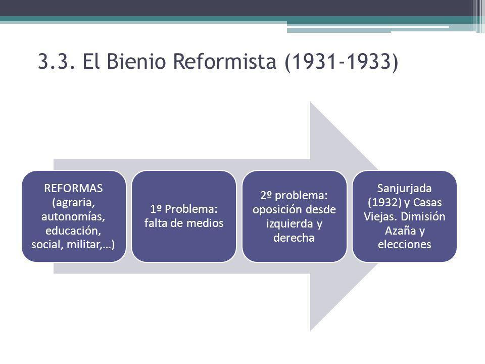 3.3. El Bienio Reformista (1931-1933) REFORMAS (agraria, autonomías, educación, social, militar,…) 1º Problema: falta de medios 2º problema: oposición