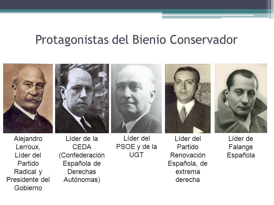 Protagonistas del Bienio Conservador Alejandro Lerroux, Líder del Partido Radical y Presidente del Gobierno Líder de la CEDA (Confederación Española d