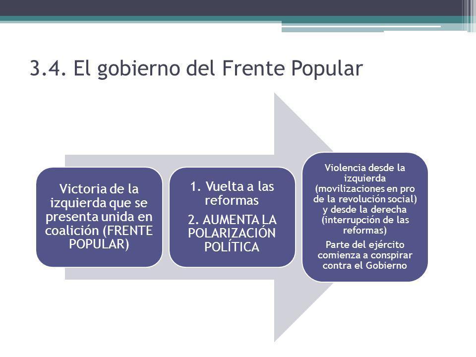 Victoria de la izquierda que se presenta unida en coalición (FRENTE POPULAR) 1. Vuelta a las reformas 2. AUMENTA LA POLARIZACIÓN POLÍTICA Violencia de