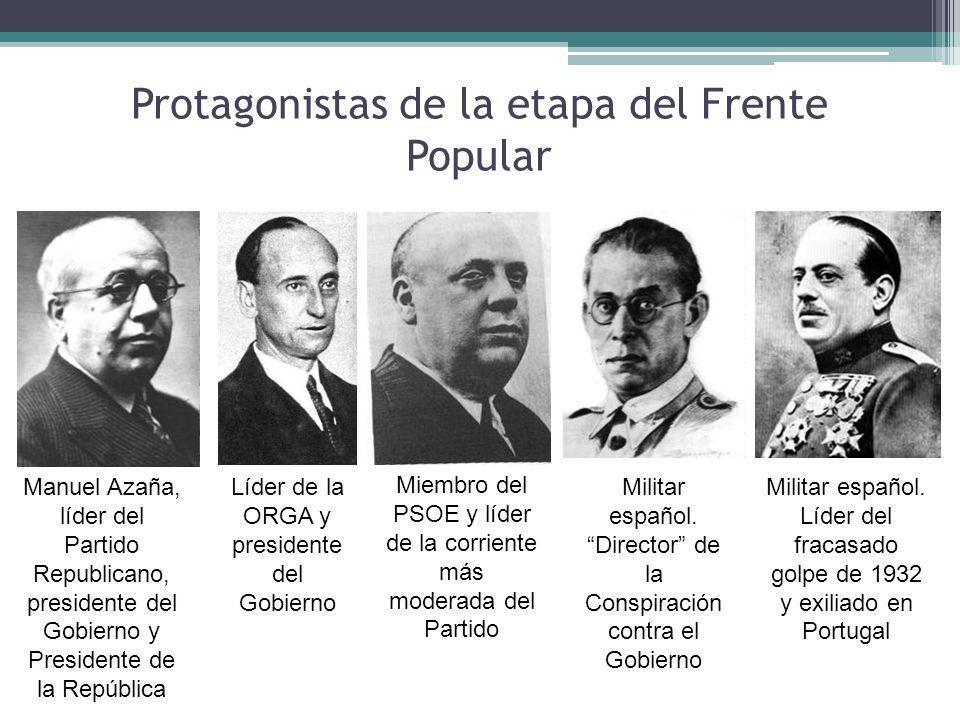 Protagonistas de la etapa del Frente Popular Manuel Azaña, líder del Partido Republicano, presidente del Gobierno y Presidente de la República Líder d