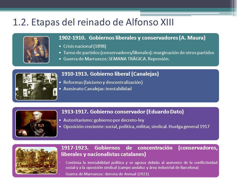 1.2. Etapas del reinado de Alfonso XIII 1902-1910. Gobiernos liberales y conservadores (A. Maura) Crisis nacional (1898) Turno de partidos (conservado