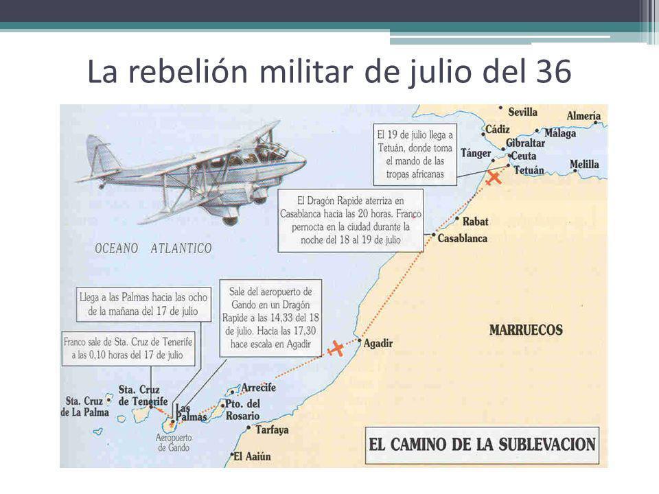 La rebelión militar de julio del 36