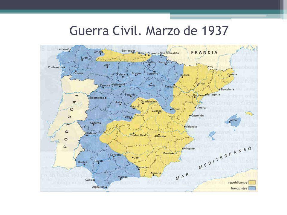 Guerra Civil. Marzo de 1937