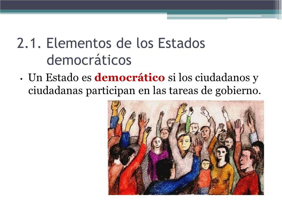 2.1. Elementos de los Estados democráticos Un Estado es democrático si los ciudadanos y ciudadanas participan en las tareas de gobierno.