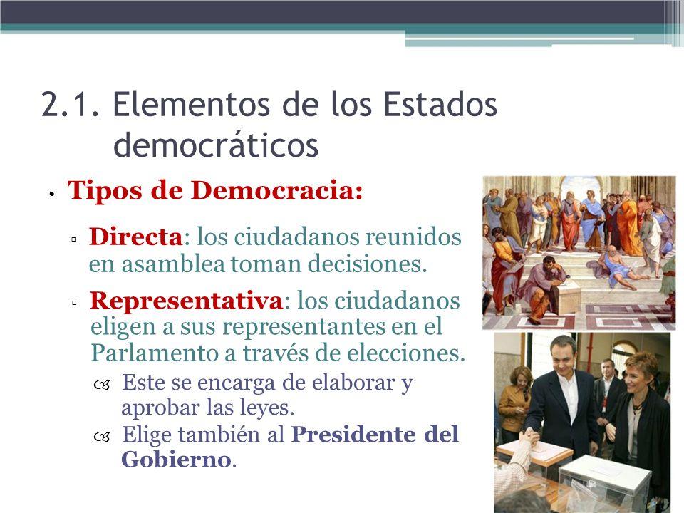 2.1. Elementos de los Estados democráticos Tipos de Democracia: Directa: los ciudadanos reunidos en asamblea toman decisiones. Representativa: los ciu