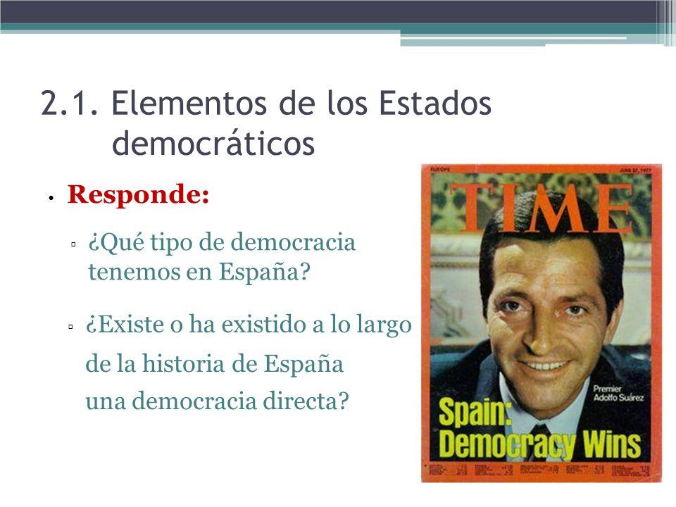 2.1. Elementos de los Estados democráticos Responde: ¿Qué tipo de democracia tenemos en España? ¿Existe o ha existido a lo largo de la historia de Esp