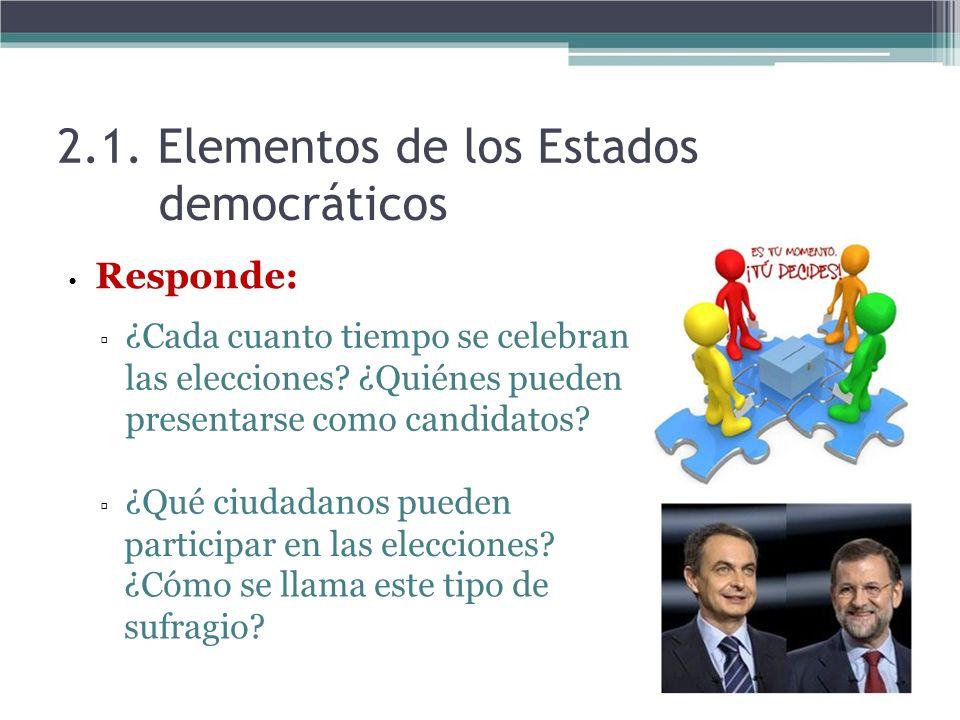 2.1. Elementos de los Estados democráticos Responde: ¿Cada cuanto tiempo se celebran las elecciones? ¿Quiénes pueden presentarse como candidatos? ¿Qué