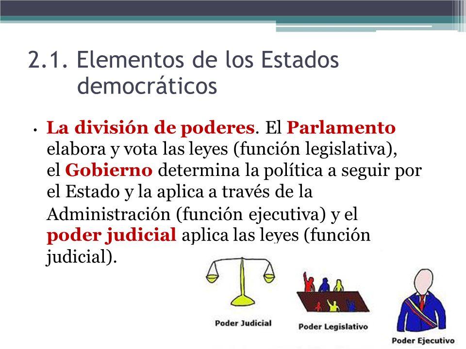 2.1. Elementos de los Estados democráticos La división de poderes. El Parlamento elabora y vota las leyes (función legislativa), el Gobierno determina