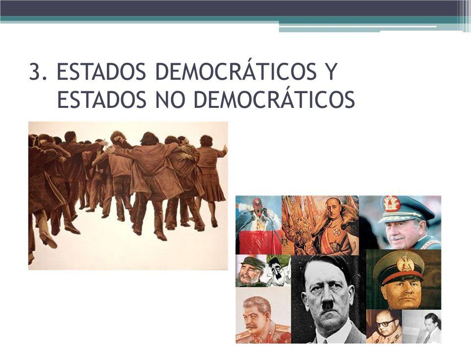 3. ESTADOS DEMOCRÁTICOS Y ESTADOS NO DEMOCRÁTICOS