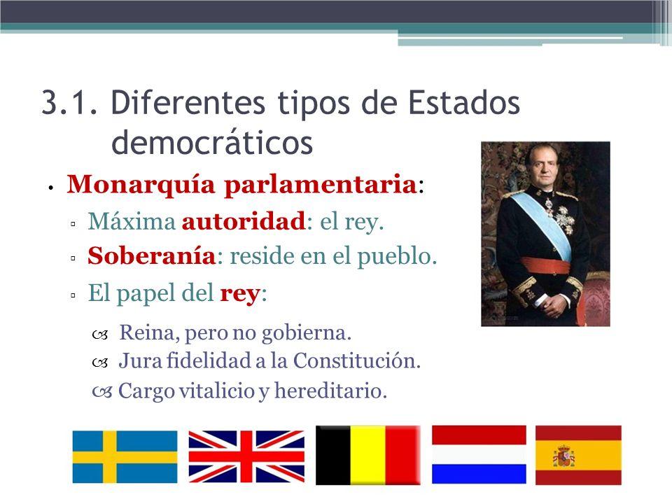 3.1. Diferentes tipos de Estados democráticos Monarquía parlamentaria: Máxima autoridad: el rey. Soberanía: reside en el pueblo. El papel del rey: Rei