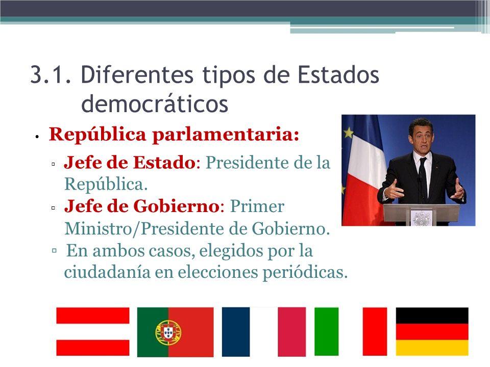 3.1. Diferentes tipos de Estados democráticos República parlamentaria: Jefe de Estado: Presidente de la República. Jefe de Gobierno: Primer Ministro/P