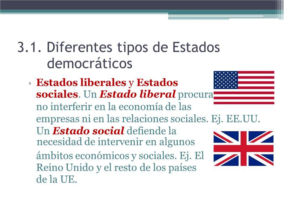 3.1. Diferentes tipos de Estados democráticos Estados liberales y Estados sociales. Un Estado liberal procura no interferir en la economía de las empr