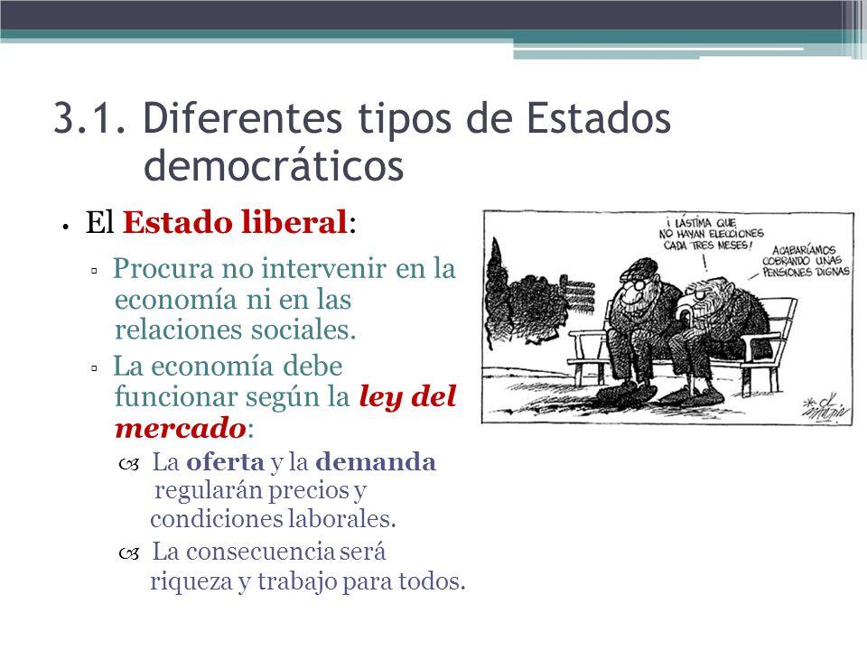 3.1. Diferentes tipos de Estados democráticos El Estado liberal: Procura no intervenir en la economía ni en las relaciones sociales. La economía debe