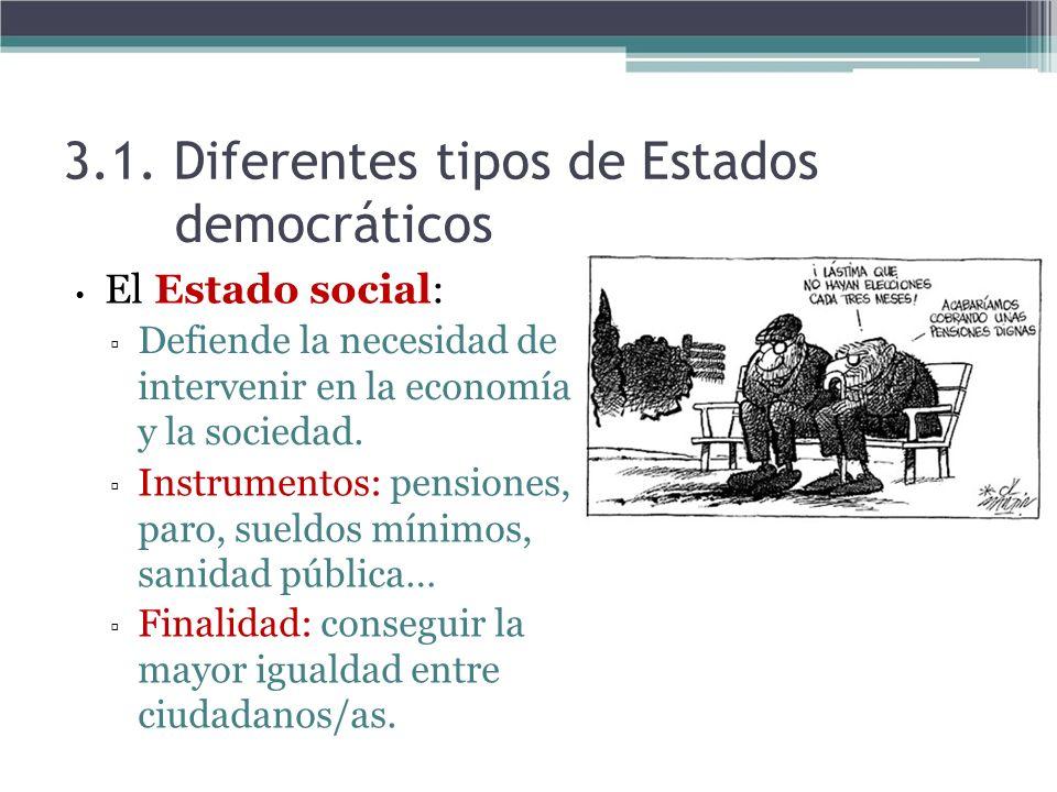 3.1. Diferentes tipos de Estados democráticos El Estado social: Defiende la necesidad de intervenir en la economía y la sociedad. Instrumentos: pensio