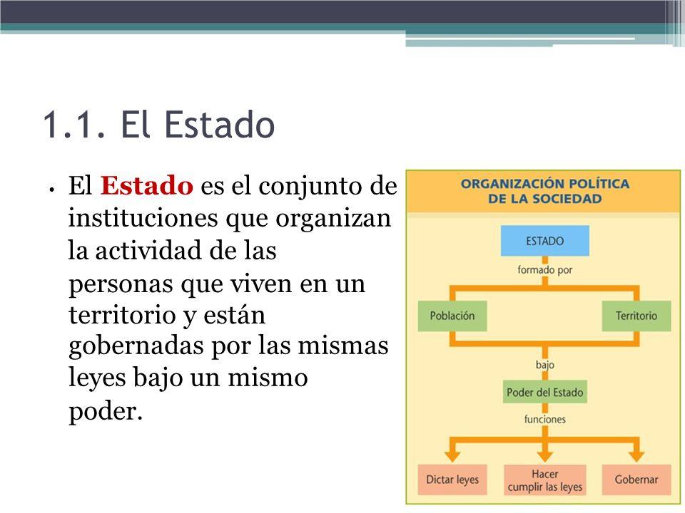 1.1. El Estado El Estado es el conjunto de instituciones que organizan la actividad de las personas que viven en un territorio y están gobernadas por