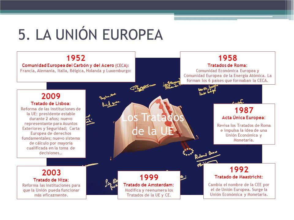 Los Tratados de la UE 1952 Comunidad Europea del Carbón y del Acero (CECA): Francia, Alemania, Italia, Bélgica, Holanda y Luxemburgo: 1958 Tratados de