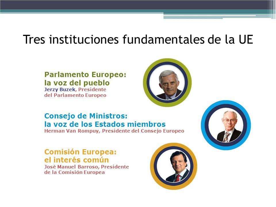 Tres instituciones fundamentales de la UE Parlamento Europeo: la voz del pueblo Jerzy Buzek, Presidente del Parlamento Europeo Consejo de Ministros: l