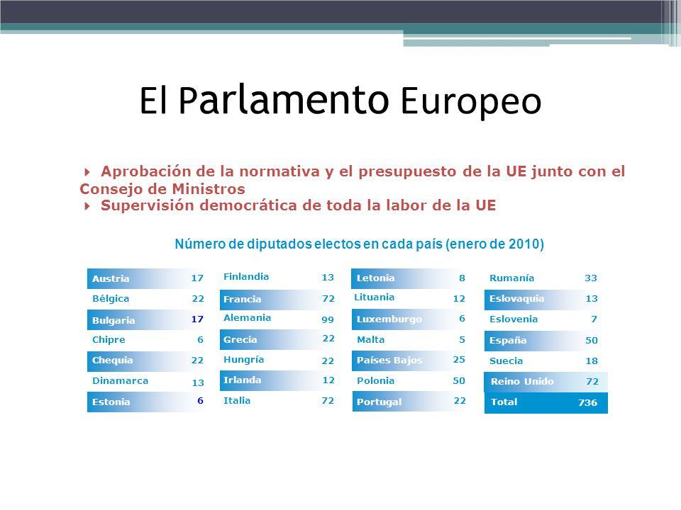 Reino Unido El P arlamento Europeo 12 22 72 13 Italia Irlanda 22 Hungría Grecia 99 Alemania Francia Finlandia 6 Estonia 13 Dinamarca 22Chequia 6Chipre