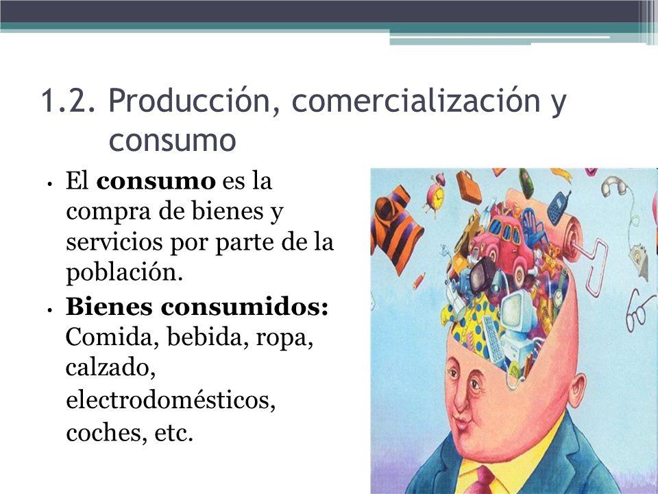 1.2. Producción, comercialización y consumo El consumo es la compra de bienes y servicios por parte de la población. Bienes consumidos: Comida, bebida