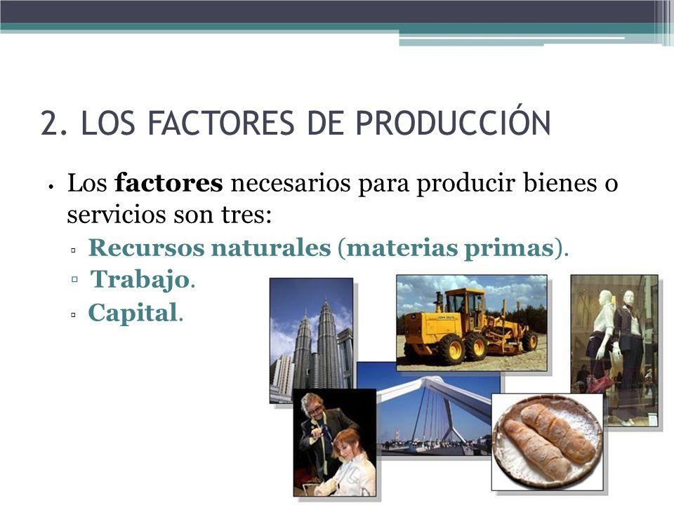 2. LOS FACTORES DE PRODUCCIÓN Los factores necesarios para producir bienes o servicios son tres: Recursos naturales (materias primas). Trabajo. Capita