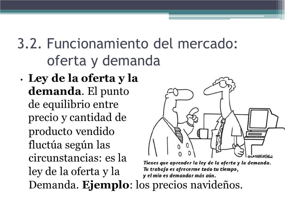 3.2. Funcionamiento del mercado: oferta y demanda Ley de la oferta y la demanda. El punto de equilibrio entre precio y cantidad de producto vendido fl