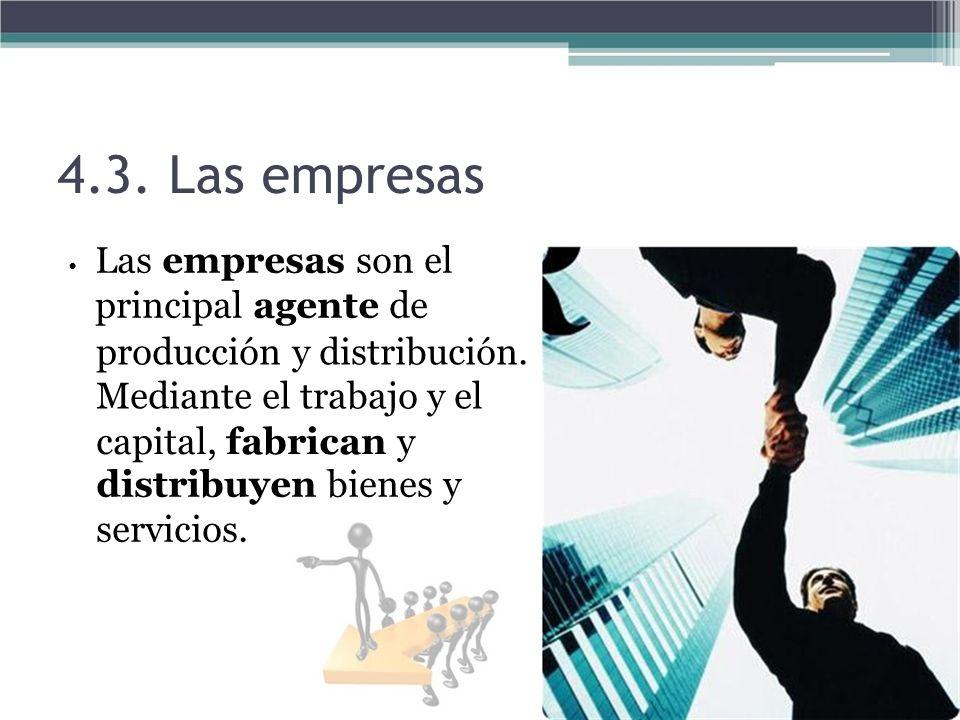 4.3. Las empresas Las empresas son el principal agente de producción y distribución. Mediante el trabajo y el capital, fabrican y distribuyen bienes y