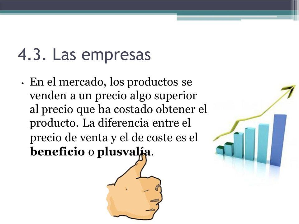 4.3. Las empresas En el mercado, los productos se venden a un precio algo superior al precio que ha costado obtener el producto. La diferencia entre e