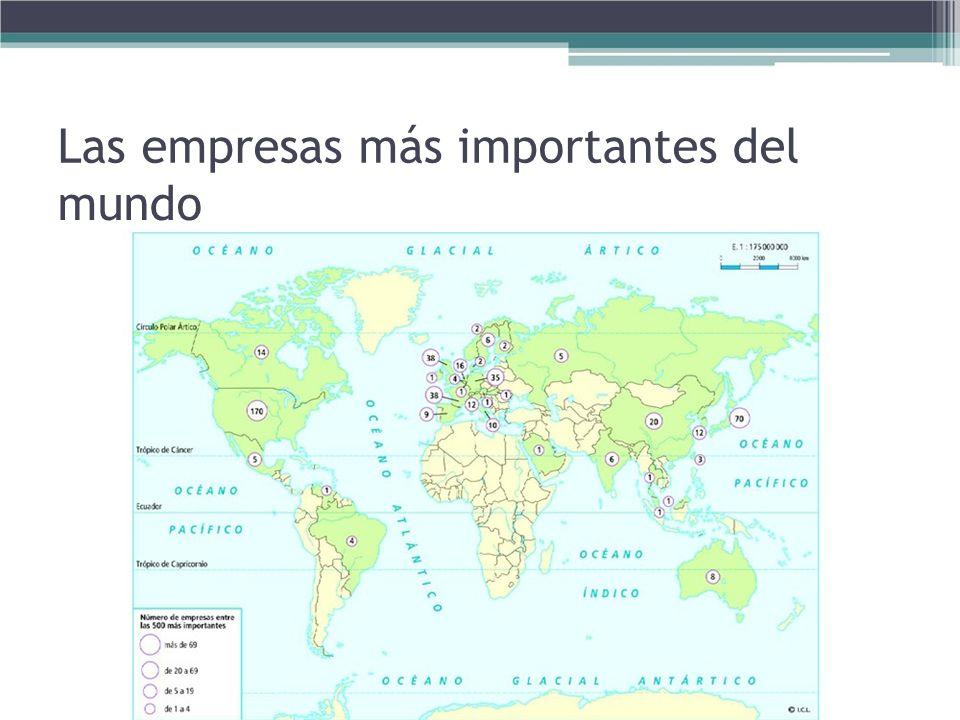 Las empresas más importantes del mundo
