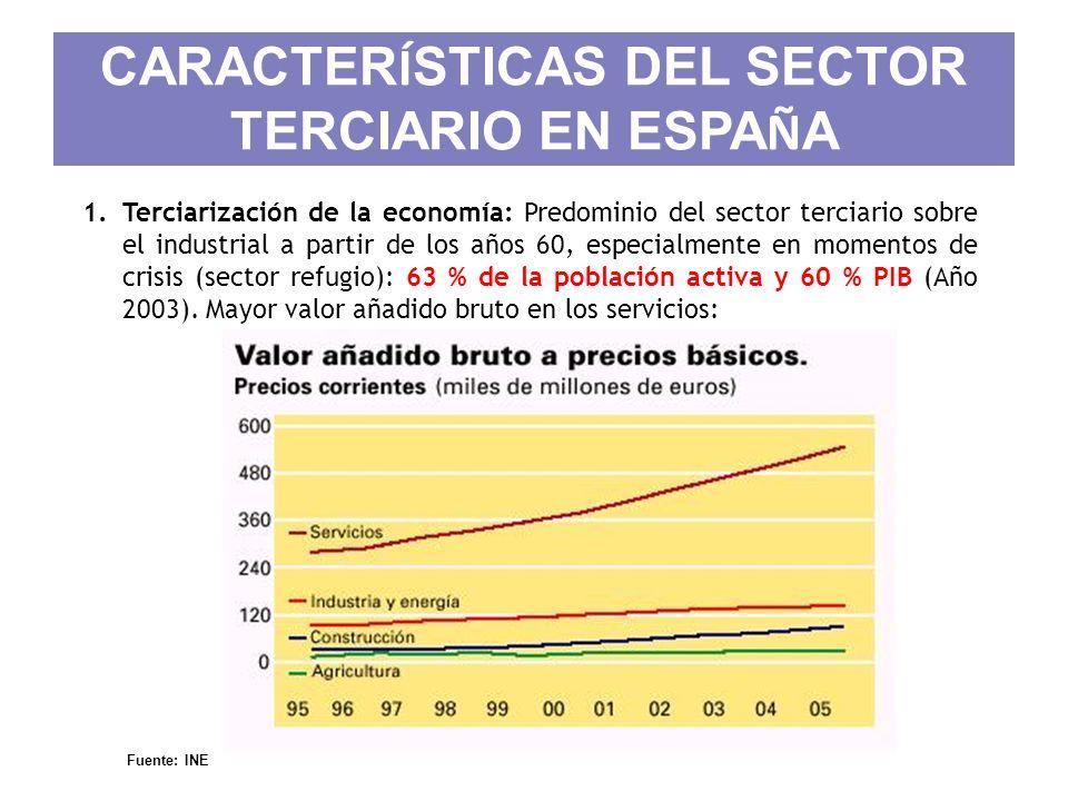 CARACTER Í STICAS DEL SECTOR TERCIARIO EN ESPA Ñ A 1.Terciarización de la economía: Predominio del sector terciario sobre el industrial a partir de lo