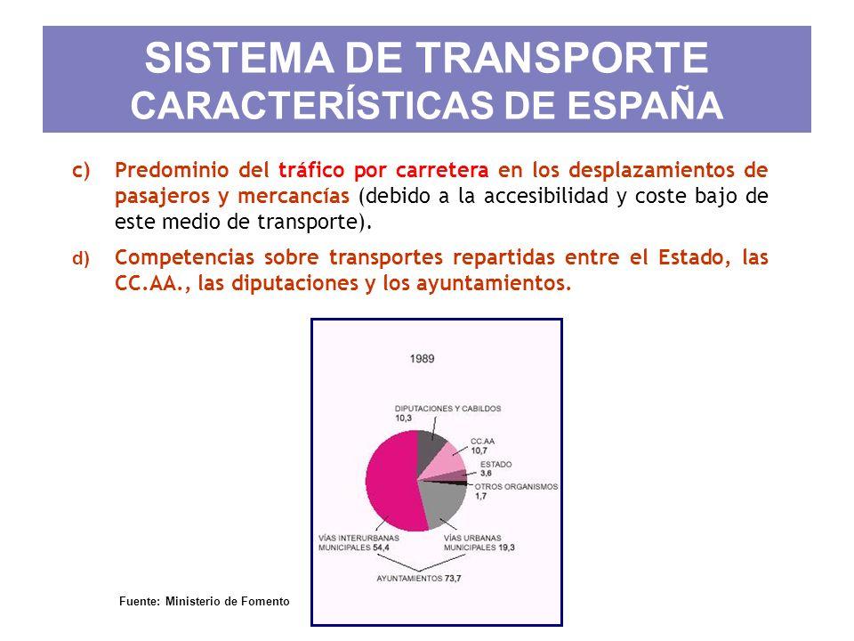 SISTEMA DE TRANSPORTE CARACTERÍSTICAS DE ESPAÑA c)Predominio del tráfico por carretera en los desplazamientos de pasajeros y mercancías (debido a la a